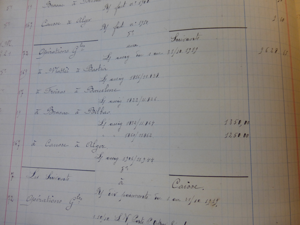 Opérations comptables internationales 1919